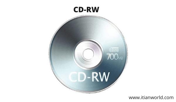 Full Form of CD-RW