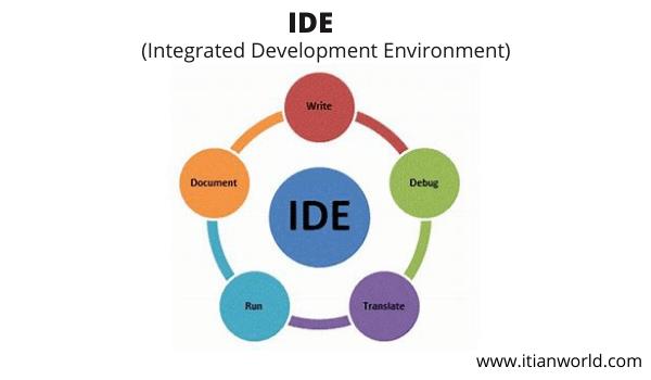 Full Form of IDE